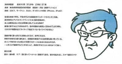 筋川コリ男のキャラクター詳細