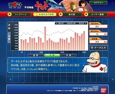 WEBではヤマト乗組員・佐渡先生がナビゲート