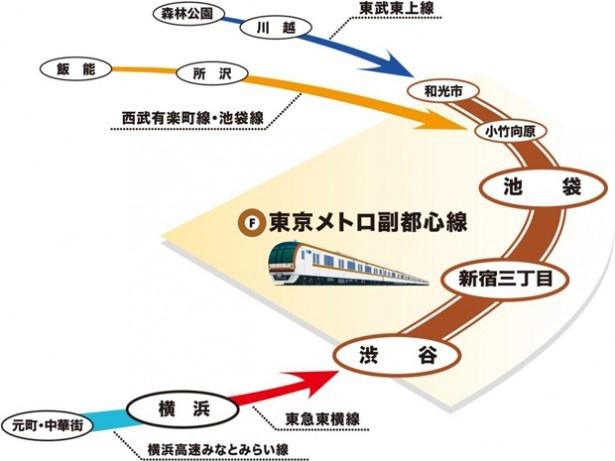 副都心線と東急東横線、横浜高速みなとみらい線との相互直通運転ダイヤ
