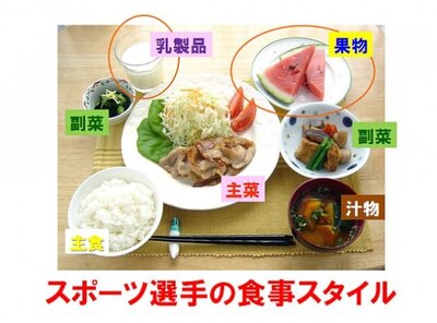 セミナーでこばた先生によって紹介された「6つのお皿」の食事写真