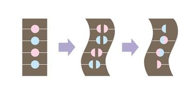 タンパク質の立体構造の歪みが髪のダメージにつながっている
