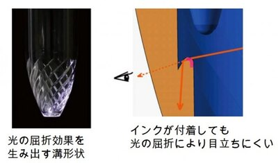 【写真を見る】ペン先は特許出願中の「グラスカット加工」でインク汚れが目立ちにくい