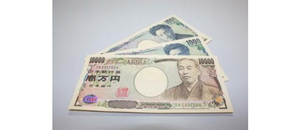 1万2000円…迷います