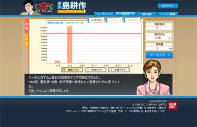 専用無料WEBサイトではグラフ化して健康管理もできる