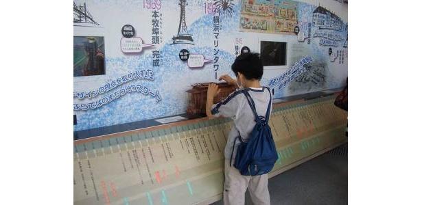 同じく「横浜ものがたり」で汽車をさわってみる