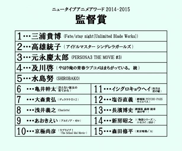 ニュータイプアニメアワード2014-2015中間結果発表!
