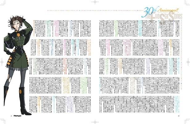 ニュータイプ創刊31周年記念号は「ファイブスター物語」総力特集! 描き下ろしポスターはまどマギ&おそ松さん