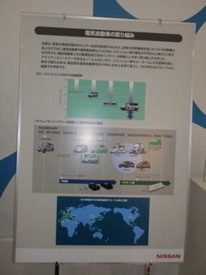 電気自動車の歴史がわかりやすくパネルで説明されています