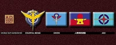 ソレスタルビーイング、ユニオン、人民革新連盟、AEU(「機動戦士ガンダムOO」