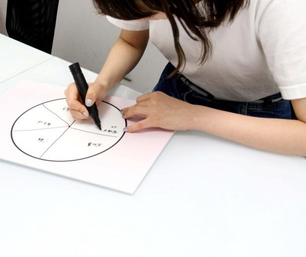 """【写真を見る】飯豊まりえが""""幸せの円グラフ""""を書いてくれた!"""