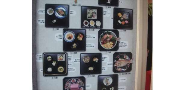 これが実際の料理の数々