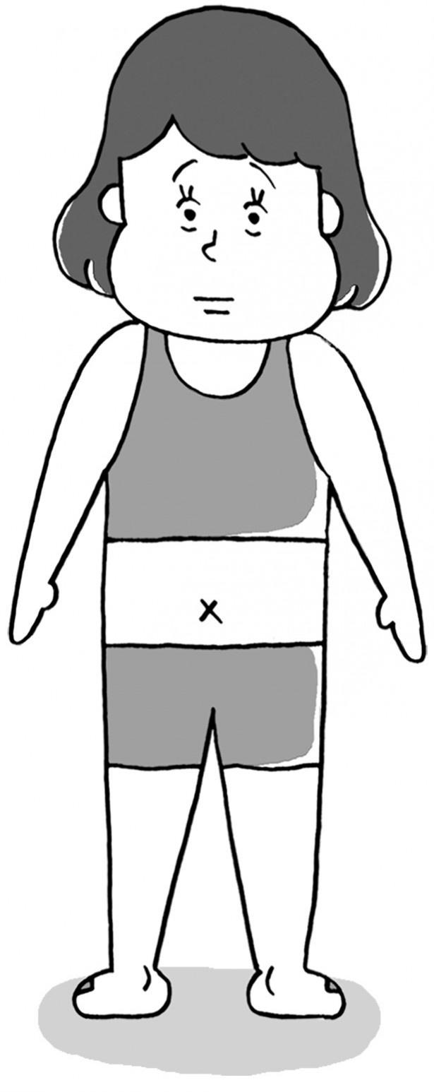【写真を見る】裸で鏡の前に立ち、耳、肩、腰骨、ひざの左右の高さの違いを目安に、体が傾いていないかをチェック!