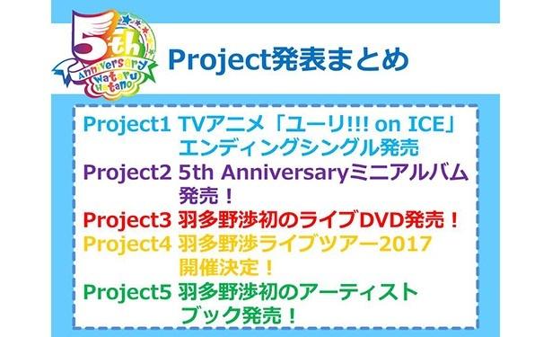 羽多野渉「5th Anniversary Project」始動!ミニアルバムに全国ライブツアーも決定