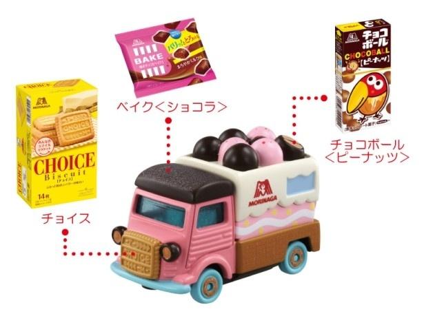 チョコボール、ミルクキャラメル、マリー、チョイス、ベイクのお菓子のパーツを正面、側面、背面にレイアウト