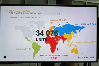 昨年、ルノーのスポーツモデルは、全世界で3万4000台以上を売り上げた