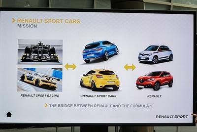 サーキットで培われたテクノロジーが、ルノー・スポールモデルに生かされ、その経験が市販車へとフィードバックされるという