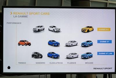 ルノーのスポーツモデルは、3つのラインアップを用意する。日本には、メガーヌとルーテシアが上陸済みだ