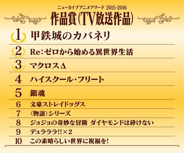 「カバネリ」&「君の名は。」が1位を獲得! ニュータイプアニメアワード最終結果