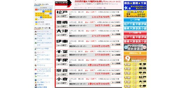 「チャリ・LOTO」では4億円と1億円の会場アリ(9月1日現在)