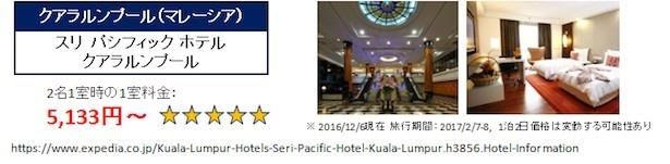 一位はクアラルンプール!夢の五つ星ホテルも泊まれる!!